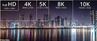 شکل2 - Ultra HD 4K