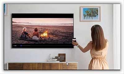 شکل 1- فناوری Multi View در تلویزیون